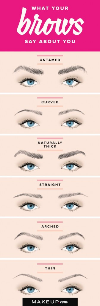 what your eyebrow shape says about you